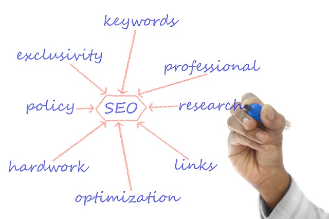 Why is keyword research important