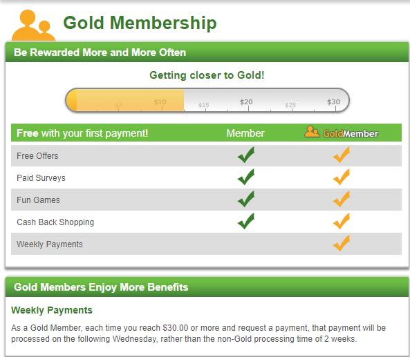 Inboxdollars gold membership