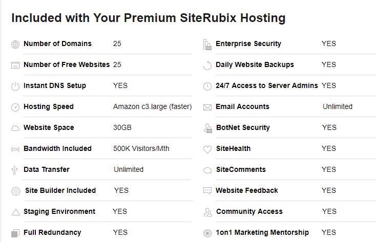 Premium Wealthy Affiliate hosting